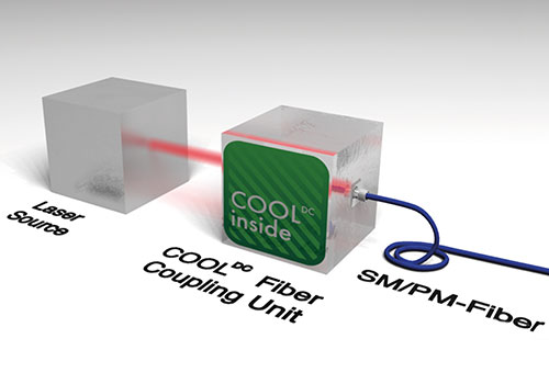 Schematic of COOL-DC Technology