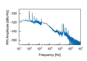 TOPTICA AG - Intensity noise of signal at 1.7 µm: RMS 0.15 %