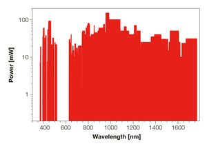 TOPTICA AG - Wavelengths available from MDL pro and corresponding optical output power levels (ex-fiber)